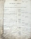 "[""<p> Pamphlet. Includes descriptions, statistics, and dates of planned payments for various debts encountered by the state of Virginia between the years of 1866 and 1870.</p>""]"